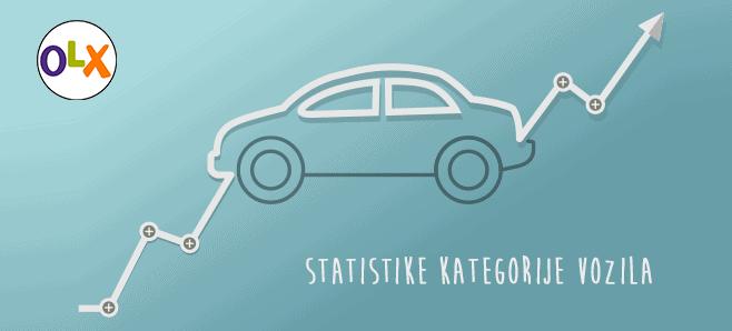 statistike-vozila